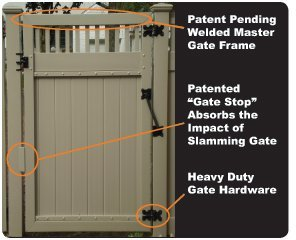 Gates Amendola S Fence